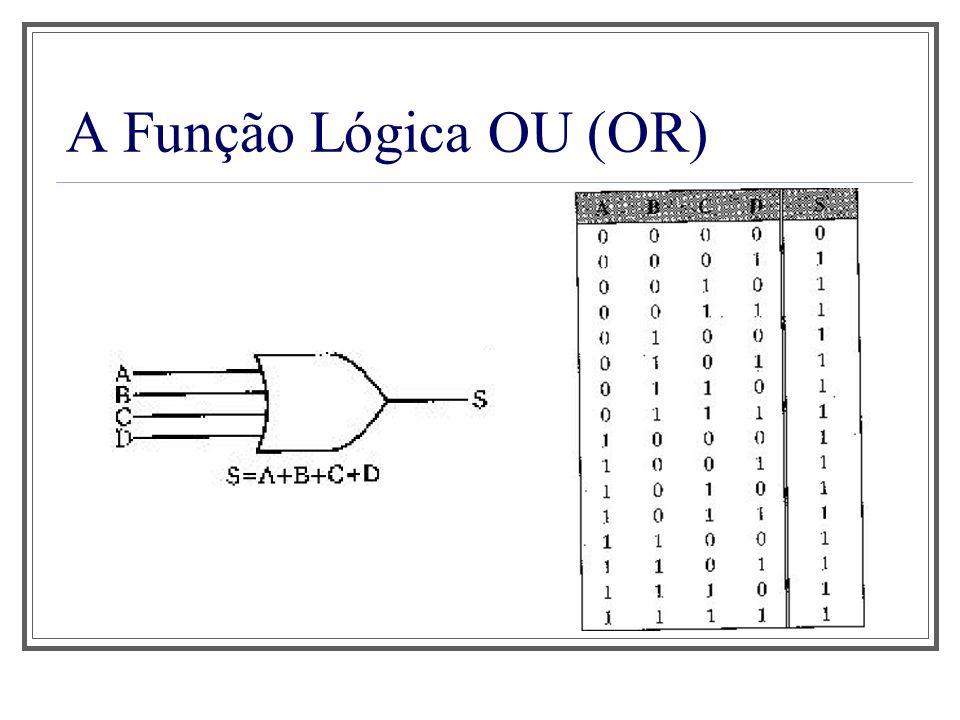 A Função Lógica NÃO (NOT) A função lógica NOT executa o complemento de uma variável booleana.