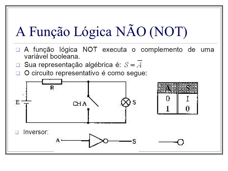 A Função Lógica NÃO (NOT) A função lógica NOT executa o complemento de uma variável booleana. Sua representação algébrica é: O circuito representativo