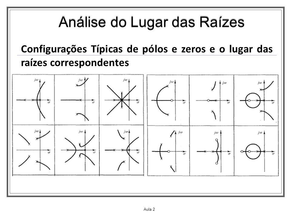 Aula 2 Análise do Lugar das Raízes Configurações Típicas de pólos e zeros e o lugar das raízes correspondentes
