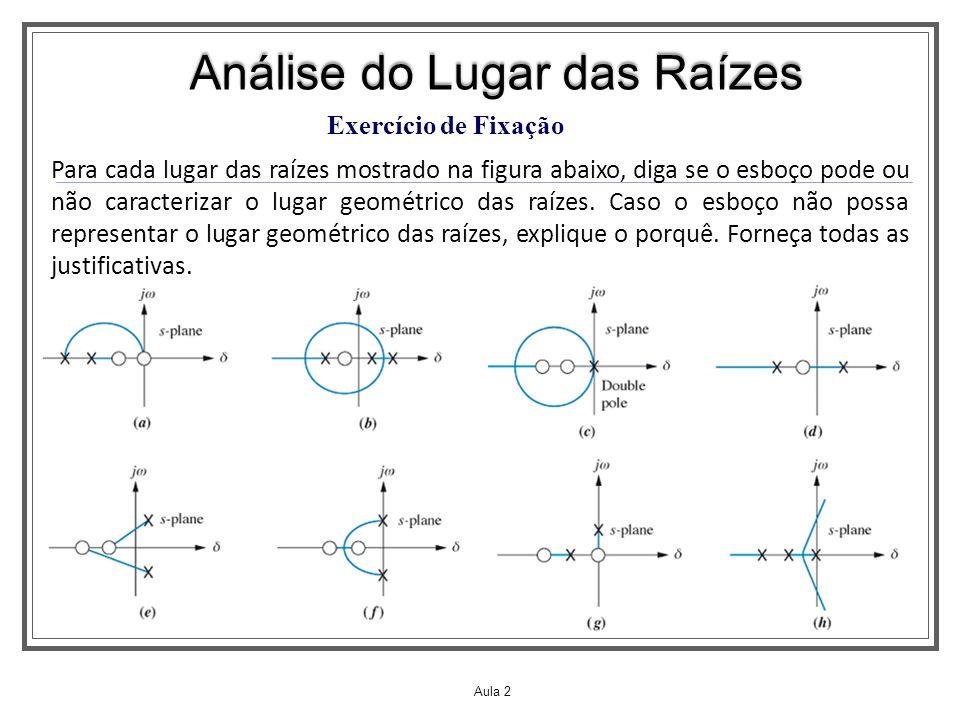 Aula 2 Análise do Lugar das Raízes Exercício de Fixação Para cada lugar das raízes mostrado na figura abaixo, diga se o esboço pode ou não caracteriza