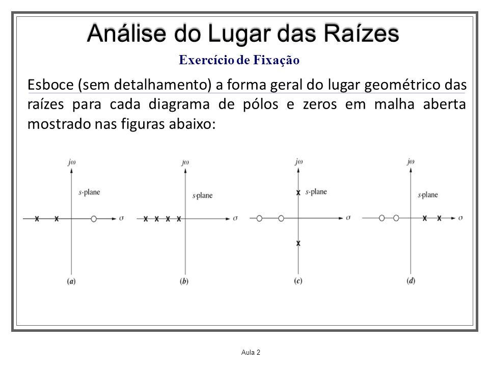 Aula 2 Análise do Lugar das Raízes Exercício de Fixação Esboce (sem detalhamento) a forma geral do lugar geométrico das raízes para cada diagrama de p