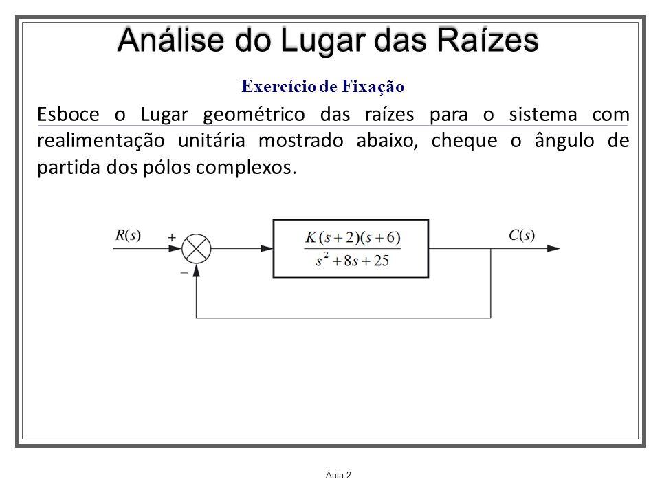 Aula 2 Análise do Lugar das Raízes Exercício de Fixação Esboce o Lugar geométrico das raízes para o sistema com realimentação unitária mostrado abaixo