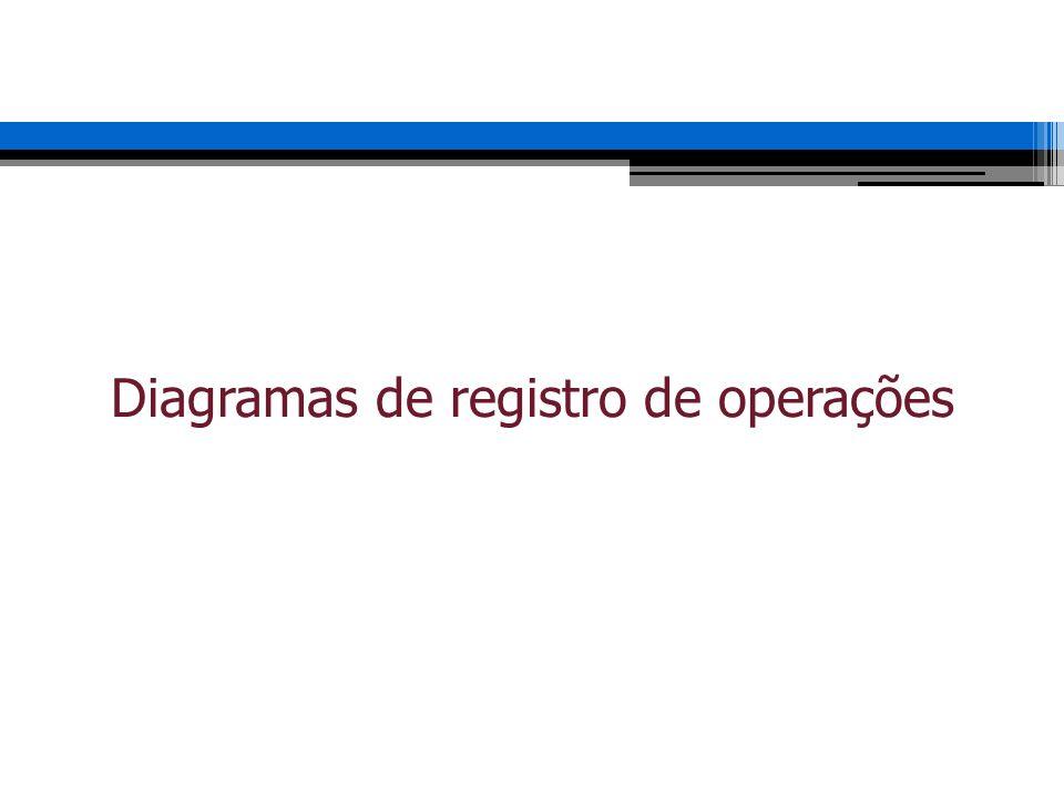 Diagramas de registro de operações