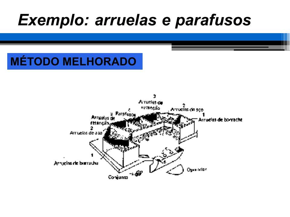 Exemplo: arruelas e parafusos MÉTODO MELHORADO