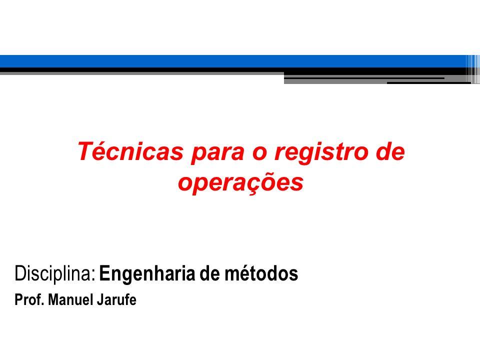 Técnicas para o registro de operações Disciplina: Engenharia de métodos Prof. Manuel Jarufe