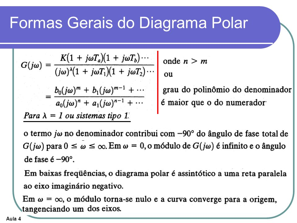 Aula 4 Formas Gerais do Diagrama Polar