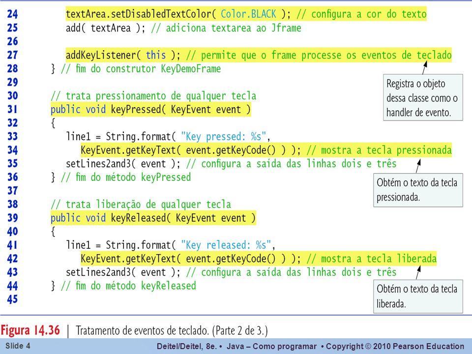 Deitel/Deitel, 8e. Java – Como programar Copyright © 2010 Pearson Education Slide 15