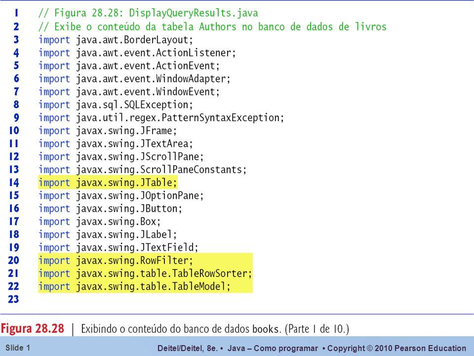 Deitel/Deitel, 8e. Java – Como programar Copyright © 2010 Pearson Education Slide 1