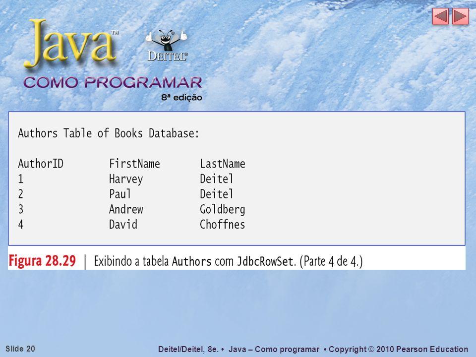 Deitel/Deitel, 8e. Java – Como programar Copyright © 2010 Pearson Education Slide 20