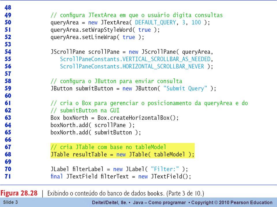 Deitel/Deitel, 8e. Java – Como programar Copyright © 2010 Pearson Education Slide 3