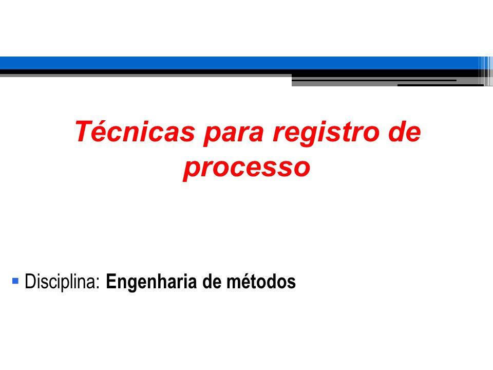 Técnicas para registro de processo Disciplina: Engenharia de métodos