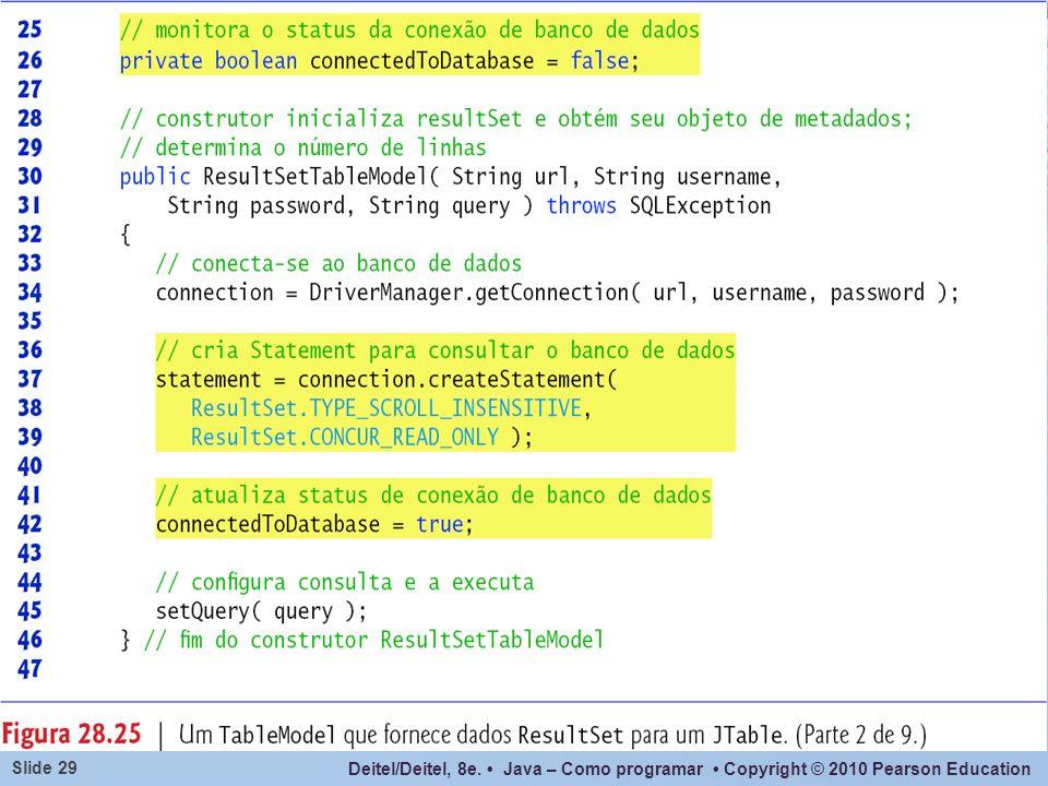 Deitel/Deitel, 8e. Java – Como programar Copyright © 2010 Pearson Education Slide 29