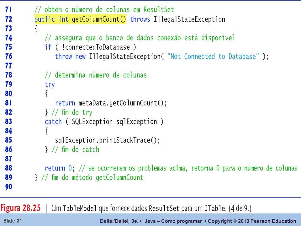 Deitel/Deitel, 8e. Java – Como programar Copyright © 2010 Pearson Education Slide 31