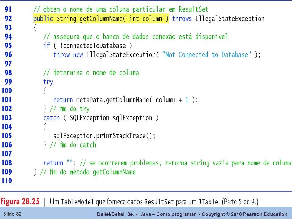 Deitel/Deitel, 8e. Java – Como programar Copyright © 2010 Pearson Education Slide 32