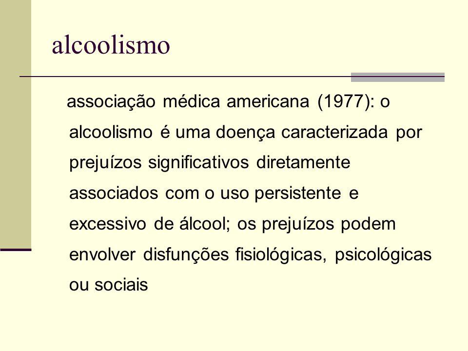 alcoolismo no Brasil 5% a 10% da população adulta recordista mundial em alcoolismo infantil (10 a 12 anos) responsável por: ocupação de cerca de 32% dos leitos hospitalares 40% das consultas médicas 50% dos acidentes de trânsito e no trabalho responsável por 33% das separações conjugais 3 a maior causa de absenteísmo no trabalho