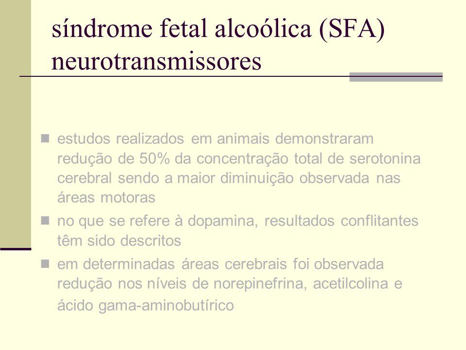 síndrome fetal alcoólica (SFA) neurotransmissores estudos realizados em animais demonstraram redução de 50% da concentração total de serotonina cerebr