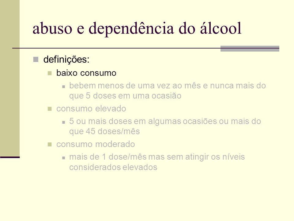 abuso e dependência do álcool definições: baixo consumo bebem menos de uma vez ao mês e nunca mais do que 5 doses em uma ocasião consumo elevado 5 ou