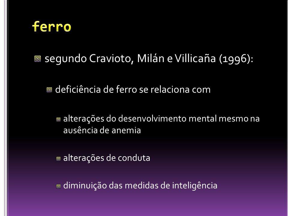 segundo Cravioto, Milán e Villicaña (1996): deficiência de ferro se relaciona com alterações do desenvolvimento mental mesmo na ausência de anemia alt
