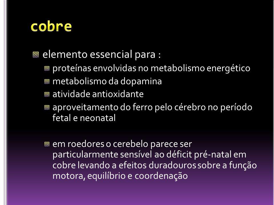 elemento essencial para : proteínas envolvidas no metabolismo energético metabolismo da dopamina atividade antioxidante aproveitamento do ferro pelo c