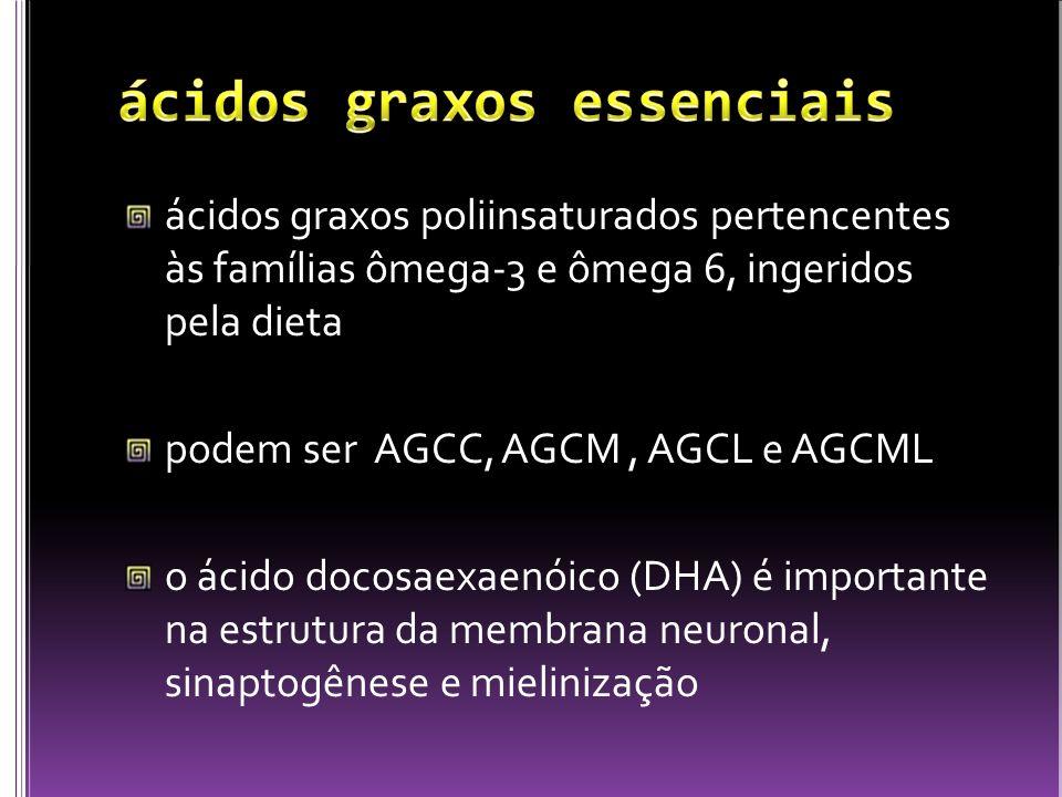 ácidos graxos poliinsaturados pertencentes às famílias ômega-3 e ômega 6, ingeridos pela dieta podem ser AGCC, AGCM, AGCL e AGCML o ácido docosaexaenó