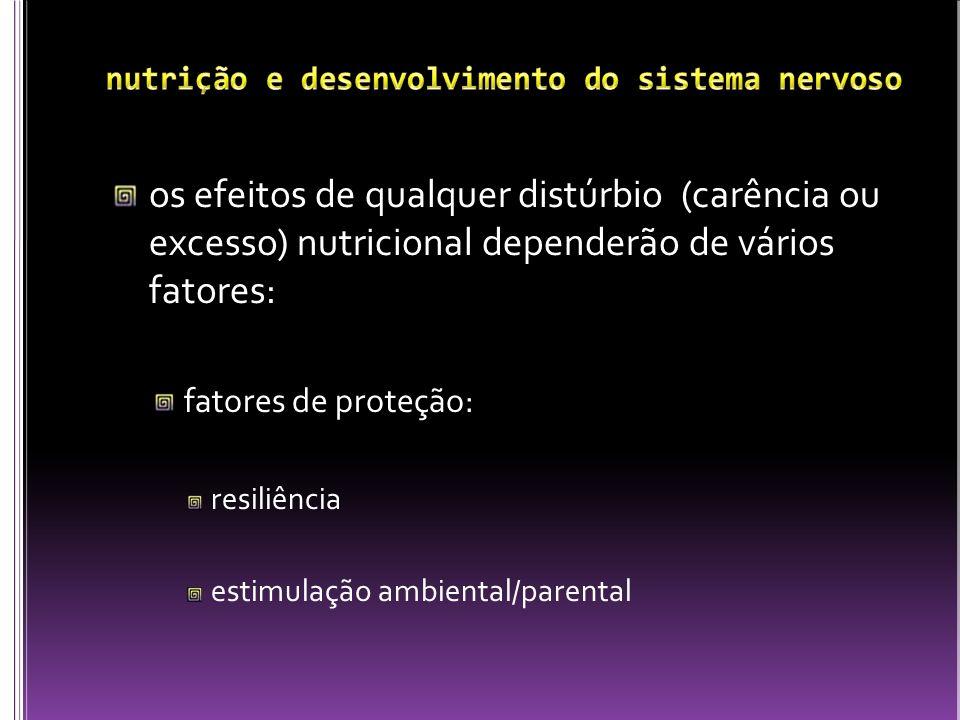 para uma determinada região cerebral: agressões nutricionais precoces determinarão prejuízos na proliferação celular agressões mais tardias levarão a prejuízos na diferenciação celular: tamanho e complexidade dos neurônios sinaptogênese arborização dendrítica