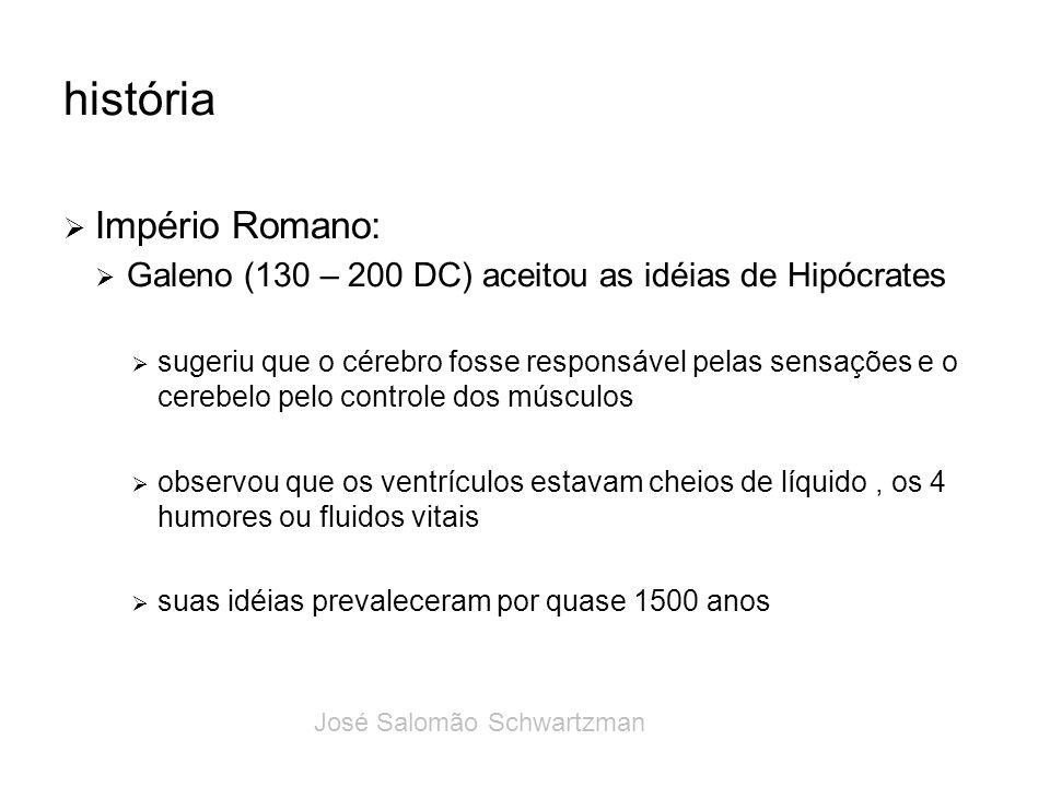história Império Romano: Galeno (130 – 200 DC) aceitou as idéias de Hipócrates sugeriu que o cérebro fosse responsável pelas sensações e o cerebelo pe