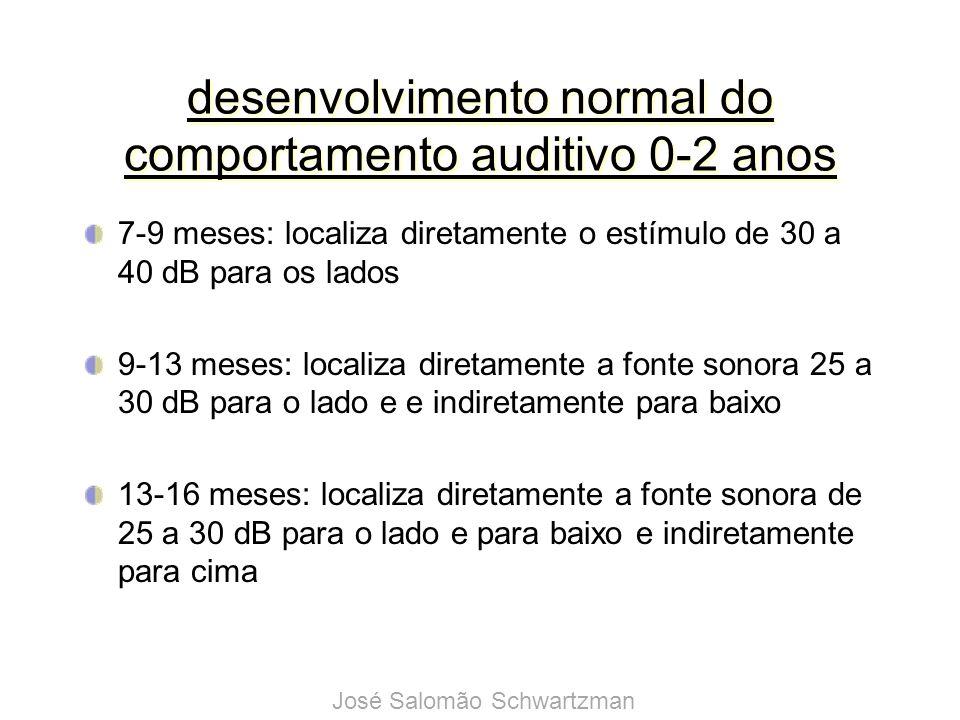 desenvolvimento normal do comportamento auditivo 0-2 anos 7-9 meses: localiza diretamente o estímulo de 30 a 40 dB para os lados 9-13 meses: localiza