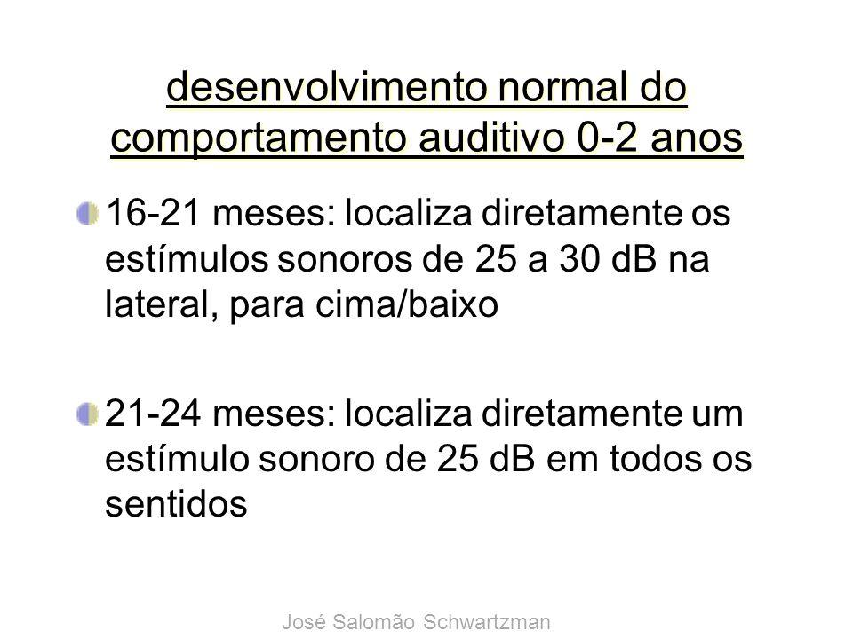 desenvolvimento normal do comportamento auditivo 0-2 anos 16-21 meses: localiza diretamente os estímulos sonoros de 25 a 30 dB na lateral, para cima/b