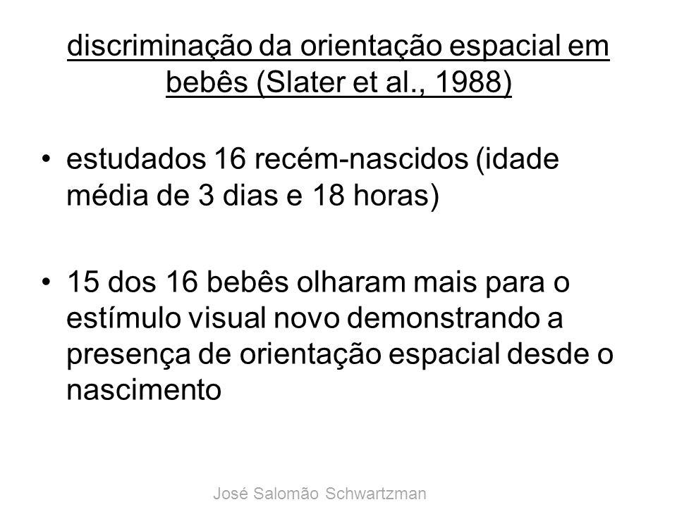 discriminação da orientação espacial em bebês (Slater et al., 1988) estudados 16 recém-nascidos (idade média de 3 dias e 18 horas) 15 dos 16 bebês olh