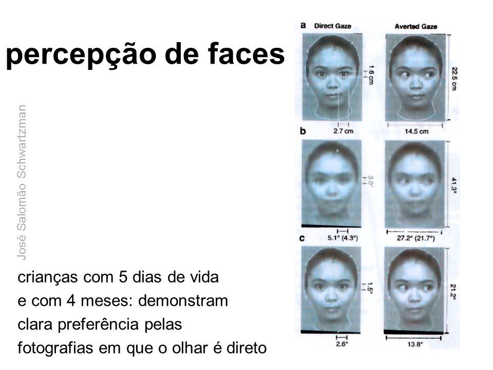 percepção de faces crianças com 5 dias de vida e com 4 meses: demonstram clara preferência pelas fotografias em que o olhar é direto José Salomão Schw
