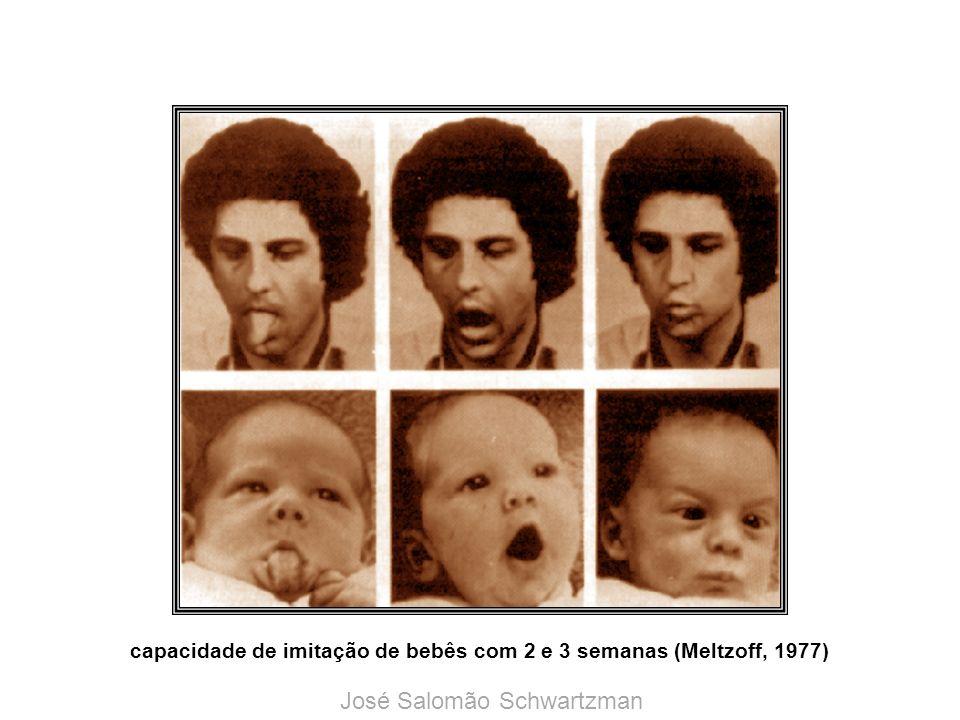 capacidade de imitação de bebês com 2 e 3 semanas (Meltzoff, 1977) José Salomão Schwartzman
