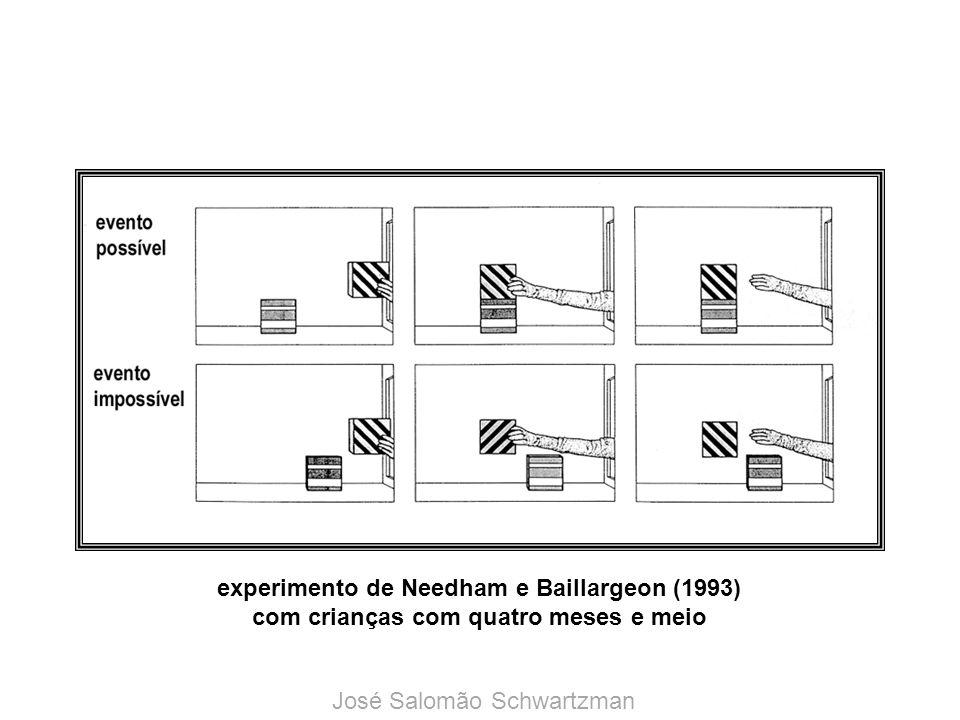 experimento de Needham e Baillargeon (1993) com crianças com quatro meses e meio José Salomão Schwartzman