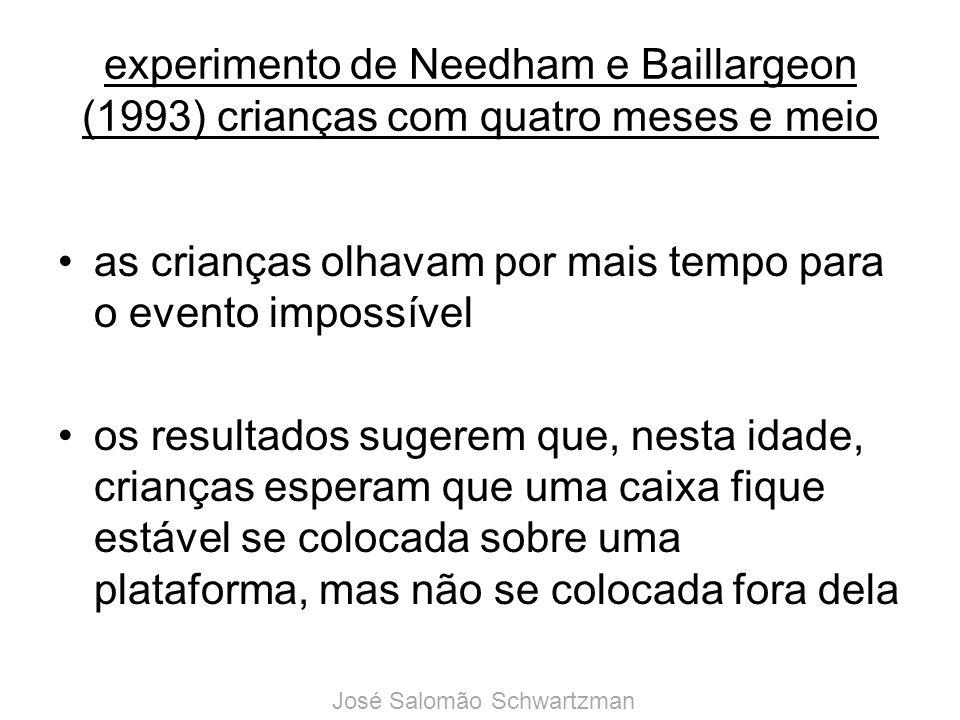 experimento de Needham e Baillargeon (1993) crianças com quatro meses e meio as crianças olhavam por mais tempo para o evento impossível os resultados