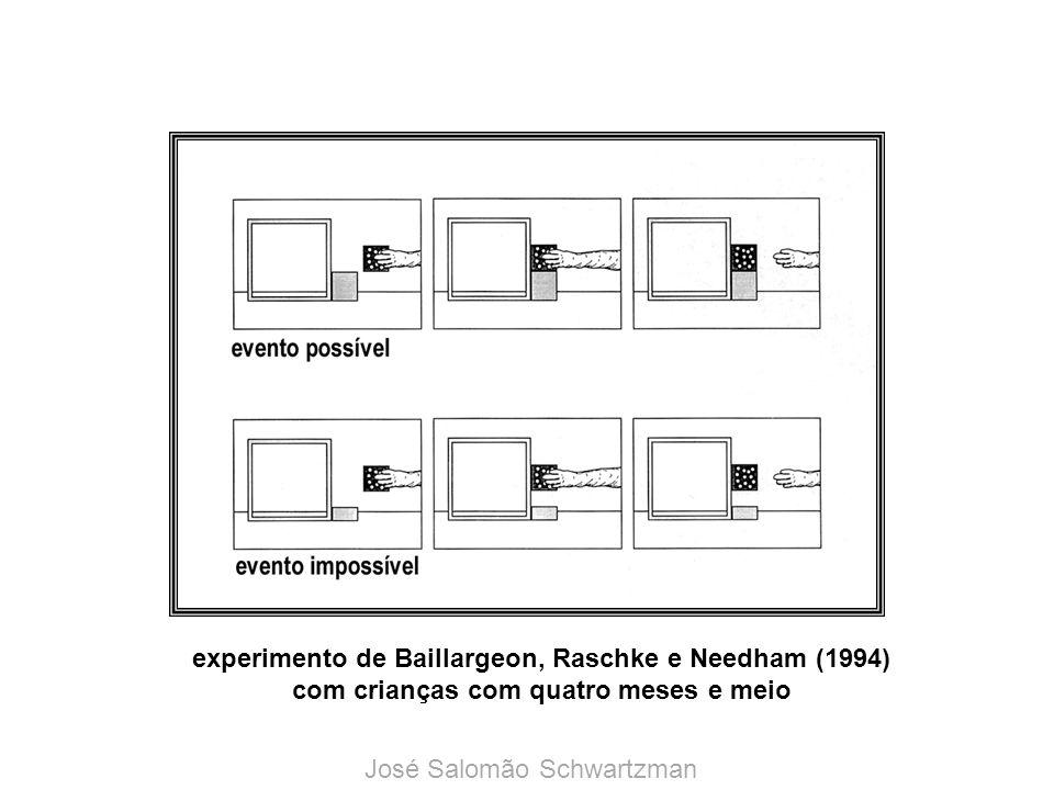 experimento de Baillargeon, Raschke e Needham (1994) com crianças com quatro meses e meio José Salomão Schwartzman