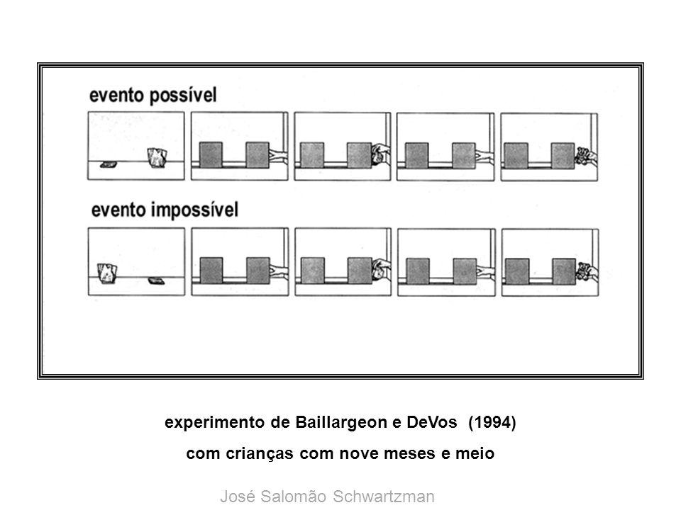 experimento de Baillargeon e DeVos (1994) com crianças com nove meses e meio José Salomão Schwartzman