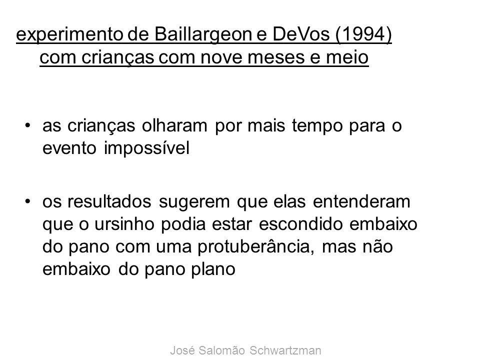 experimento de Baillargeon e DeVos (1994) com crianças com nove meses e meio as crianças olharam por mais tempo para o evento impossível os resultados