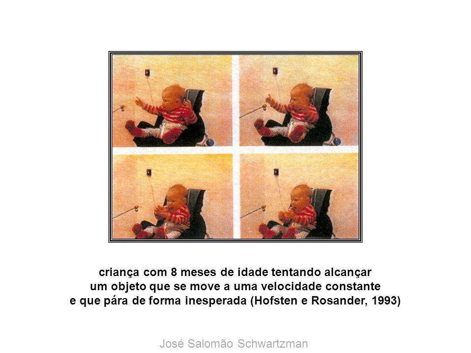 criança com 8 meses de idade tentando alcançar um objeto que se move a uma velocidade constante e que pára de forma inesperada (Hofsten e Rosander, 19