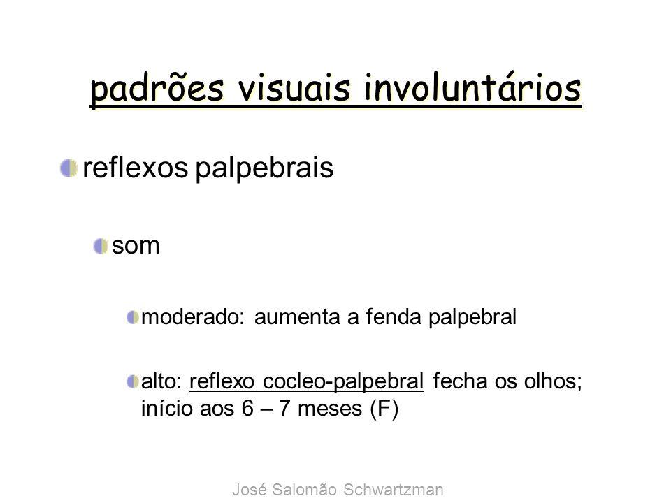 padrões visuais involuntários reflexos palpebrais som moderado: aumenta a fenda palpebral alto: reflexo cocleo-palpebral fecha os olhos; início aos 6