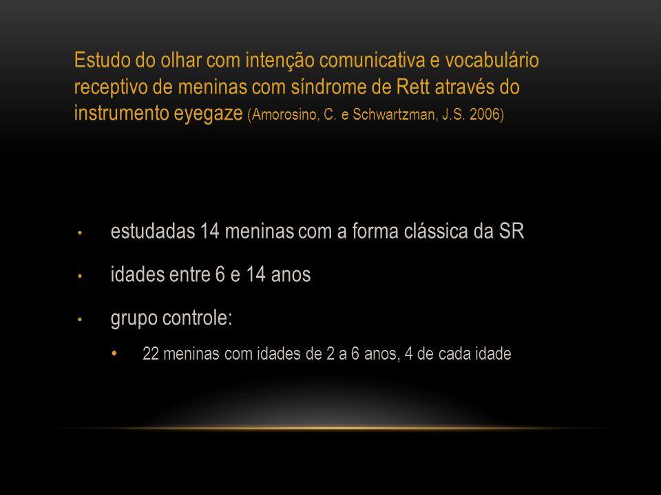 Estudo do olhar com intenção comunicativa e vocabulário receptivo de meninas com síndrome de Rett através do instrumento eyegaze (Amorosino, C. e Schw