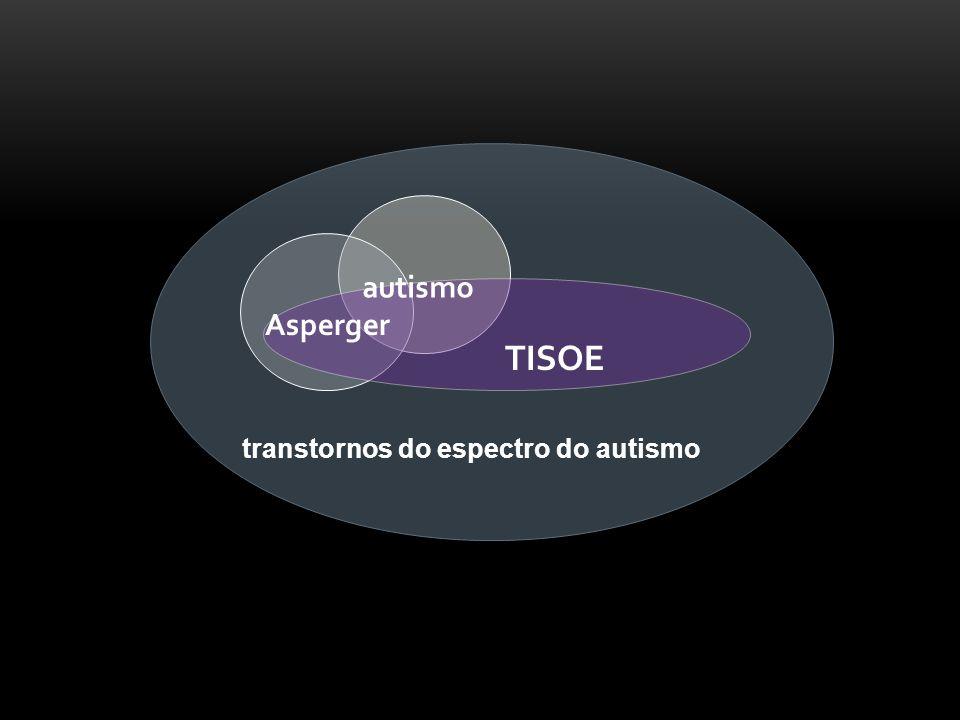 transtornos do espectro do autismo autismo Asperger TISOE