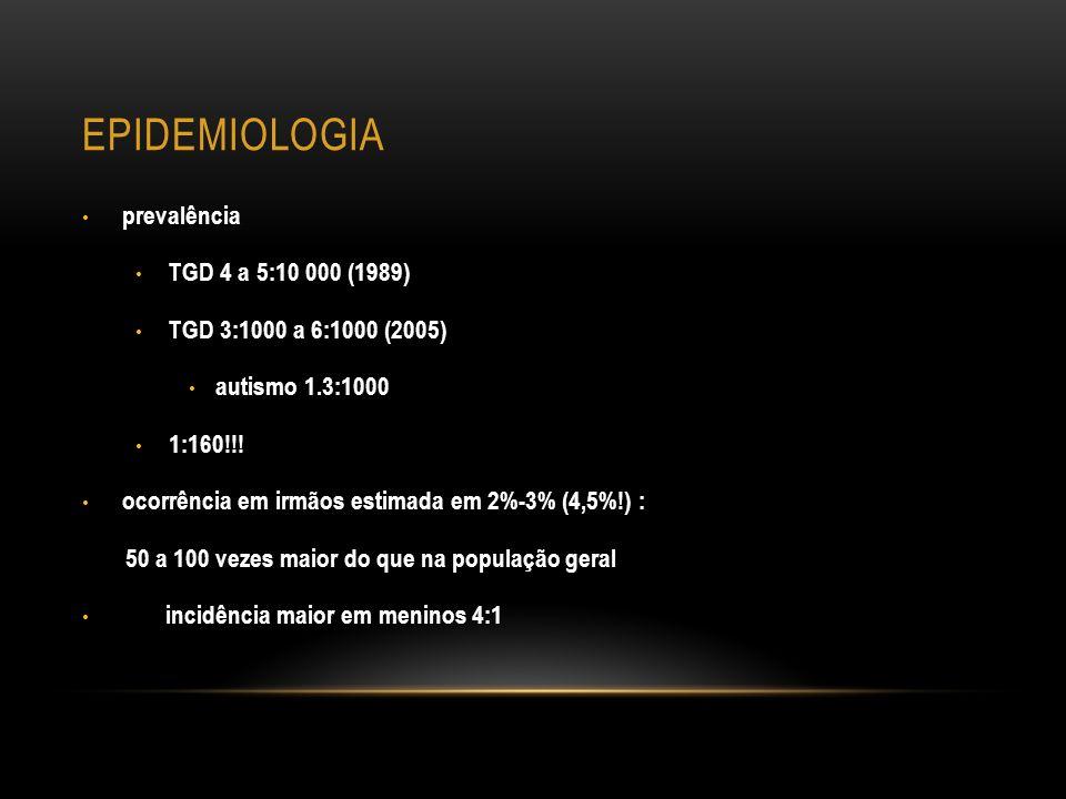 EPIDEMIOLOGIA prevalência TGD 4 a 5:10 000 (1989) TGD 3:1000 a 6:1000 (2005) autismo 1.3:1000 1:160!!! ocorrência em irmãos estimada em 2%-3% (4,5%!)