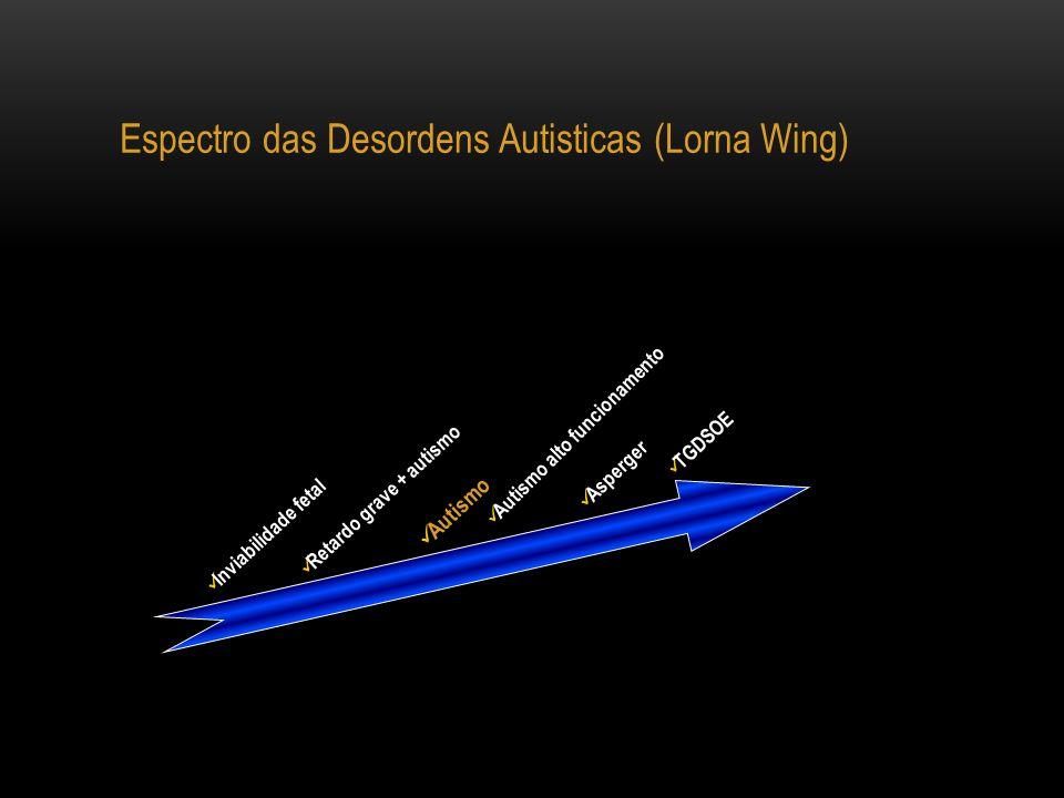 Espectro das Desordens Autisticas (Lorna Wing) Inviabilidade fetal Retardo grave + autismo Autismo Autismo alto funcionamento Asperger TGDSOE
