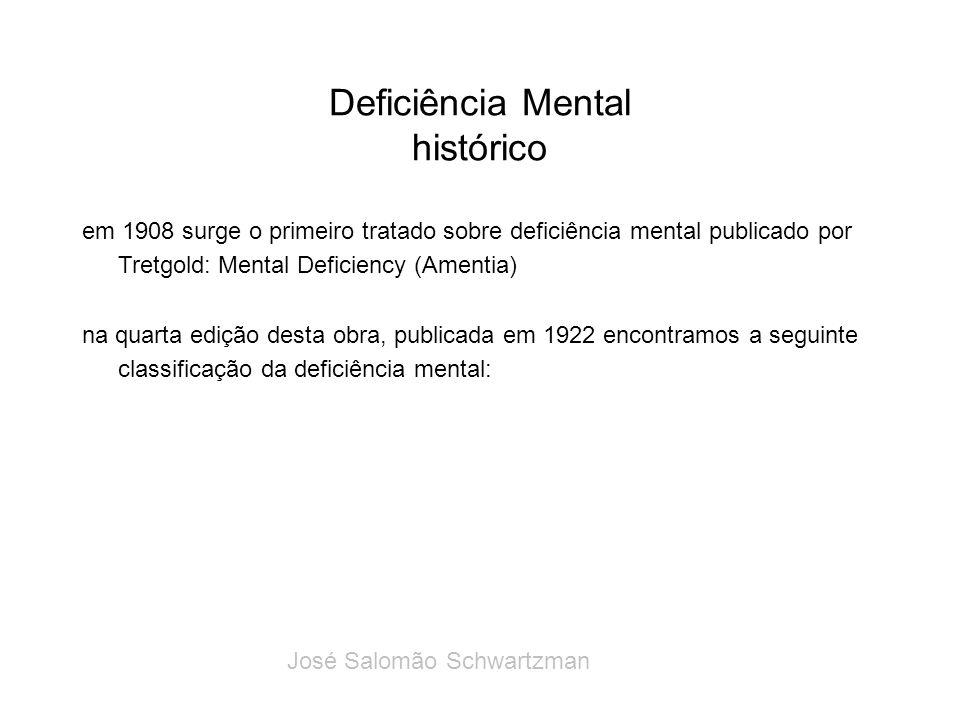 Deficiência Mental histórico em 1908 surge o primeiro tratado sobre deficiência mental publicado por Tretgold: Mental Deficiency (Amentia) na quarta e