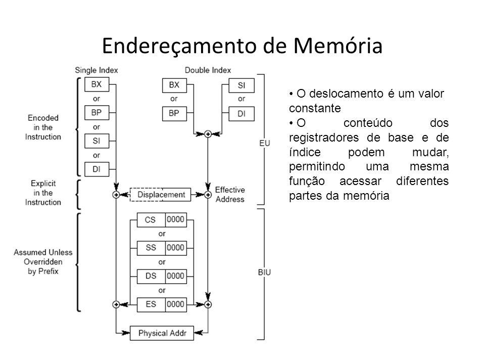 Endereçamento de Memória O deslocamento é um valor constante O conteúdo dos registradores de base e de índice podem mudar, permitindo uma mesma função