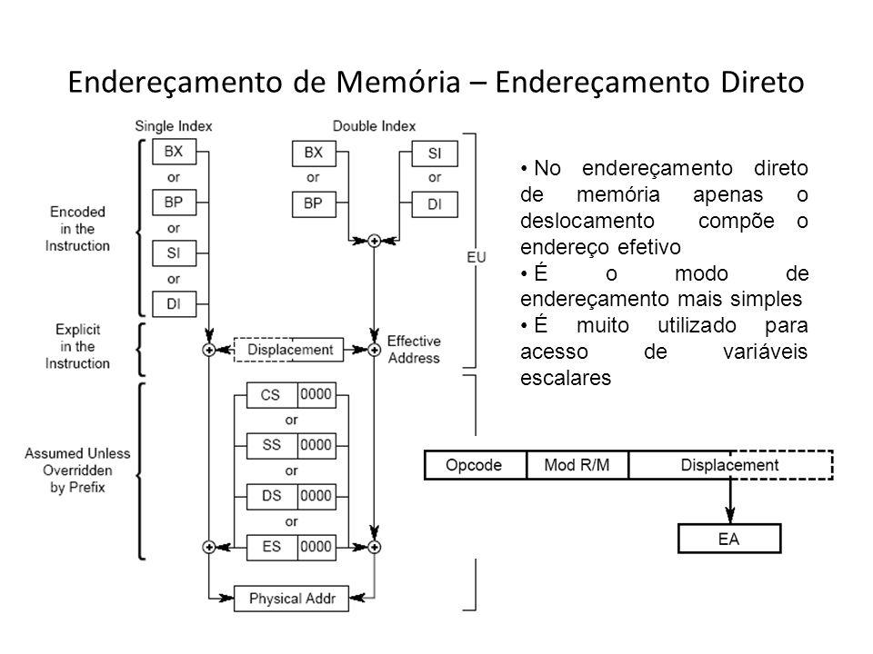 Endereçamento de Memória – Endereçamento Direto No endereçamento direto de memória apenas o deslocamento compõe o endereço efetivo É o modo de endereç