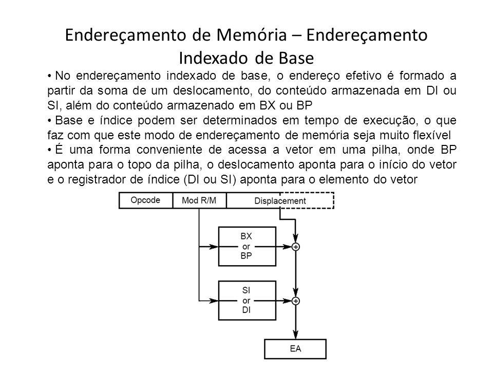 Endereçamento de Memória – Endereçamento Indexado de Base No endereçamento indexado de base, o endereço efetivo é formado a partir da soma de um deslo