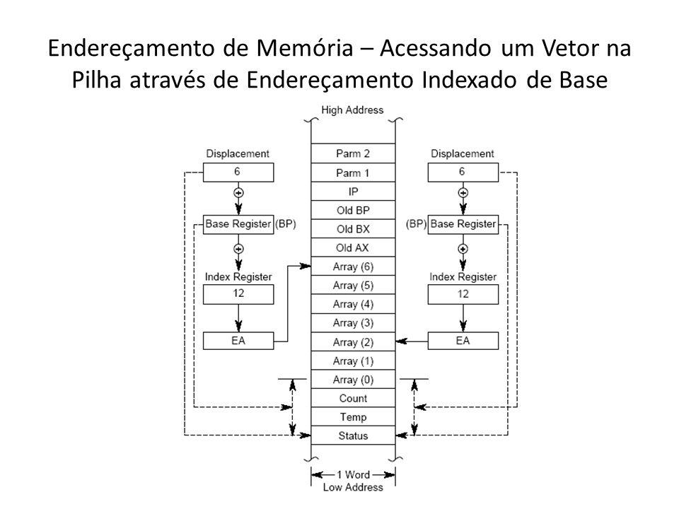 Endereçamento de Memória – Acessando um Vetor na Pilha através de Endereçamento Indexado de Base