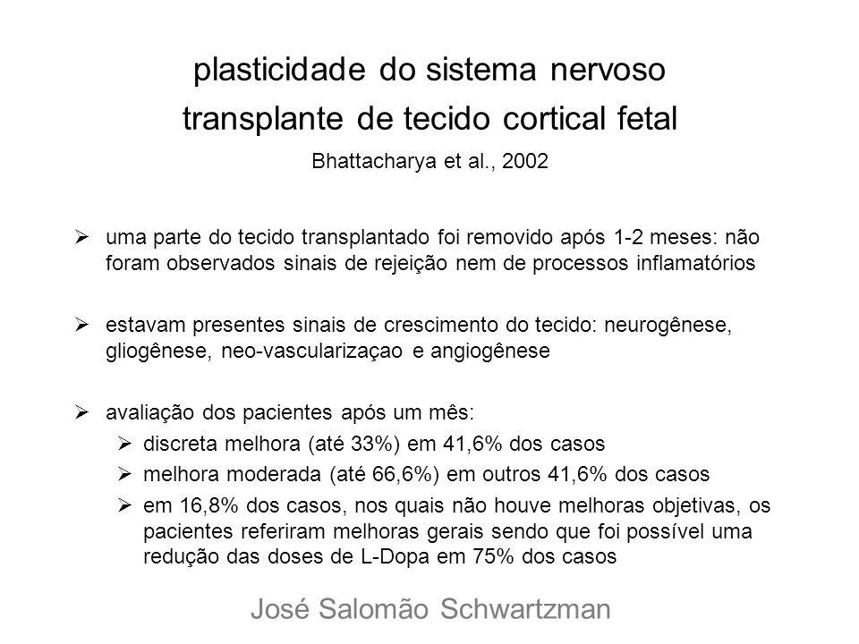 plasticidade do sistema nervoso transplante de tecido cortical fetal Bhattacharya et al., 2002 uma parte do tecido transplantado foi removido após 1-2
