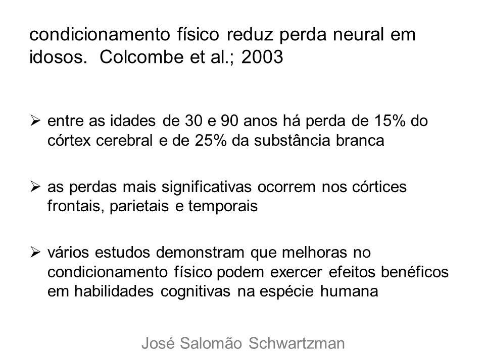 condicionamento físico reduz perda neural em idosos. Colcombe et al.; 2003 entre as idades de 30 e 90 anos há perda de 15% do córtex cerebral e de 25%