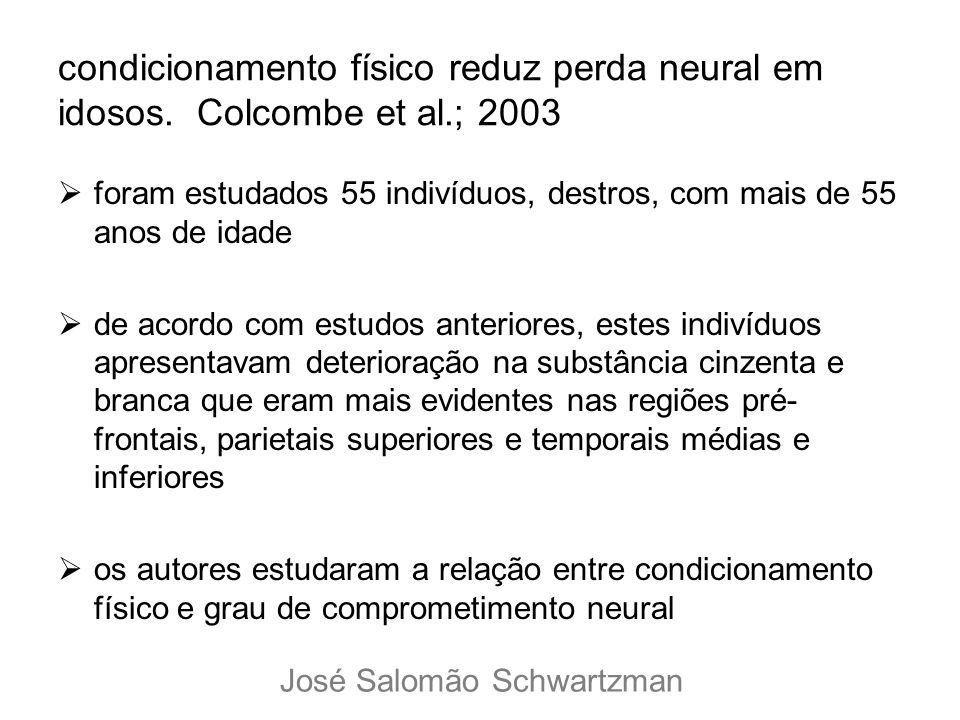 condicionamento físico reduz perda neural em idosos. Colcombe et al.; 2003 foram estudados 55 indivíduos, destros, com mais de 55 anos de idade de aco